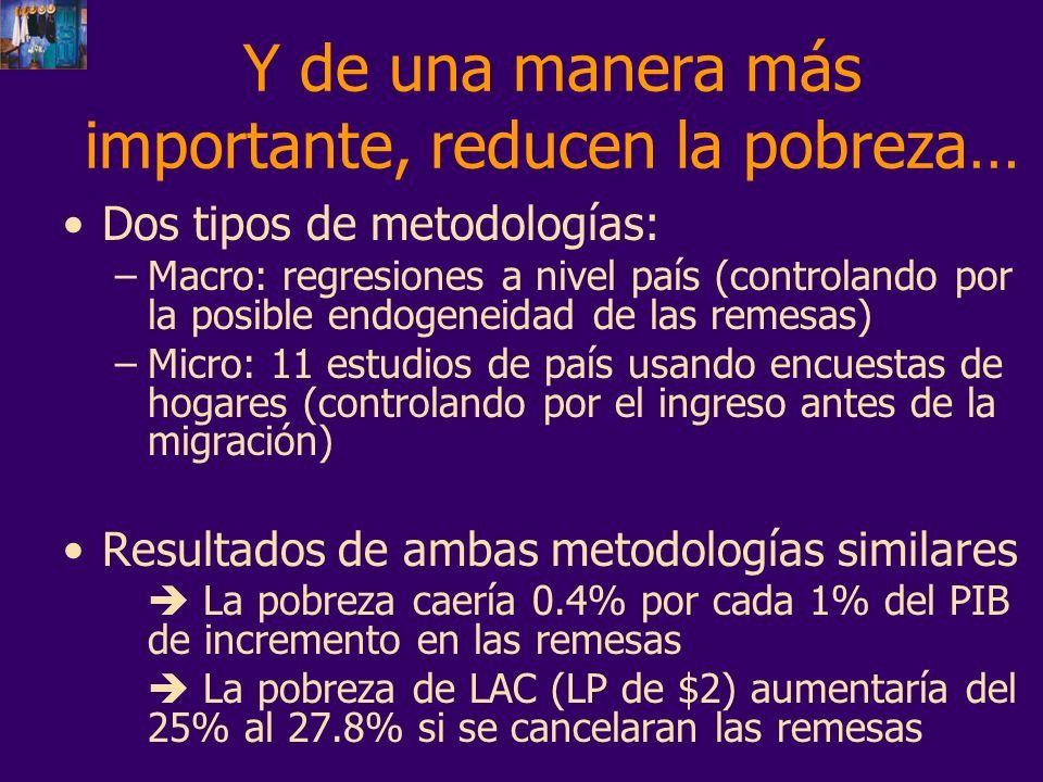 Y de una manera más importante, reducen la pobreza… Dos tipos de metodologías: –Macro: regresiones a nivel país (controlando por la posible endogeneid