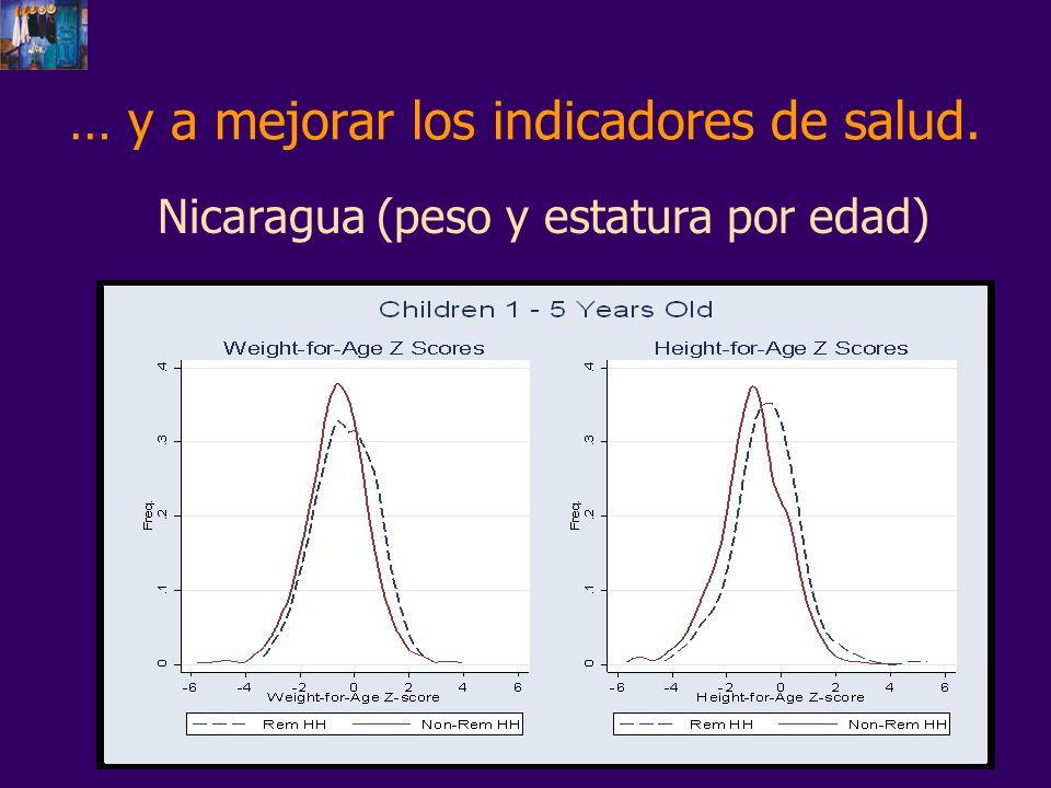 … y a mejorar los indicadores de salud. Nicaragua (peso y estatura por edad)