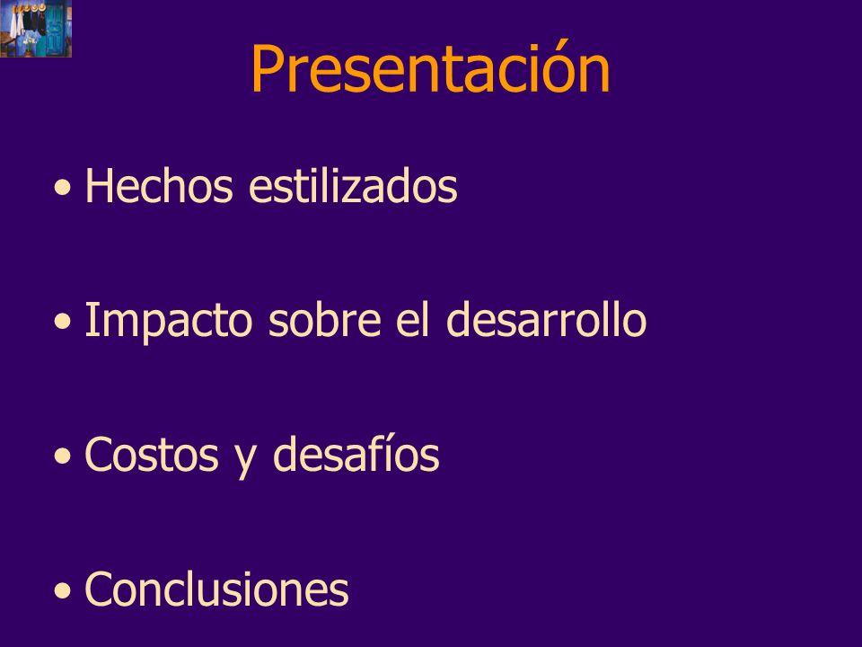 Presentación Hechos estilizados Impacto sobre el desarrollo Costos y desafíos Conclusiones