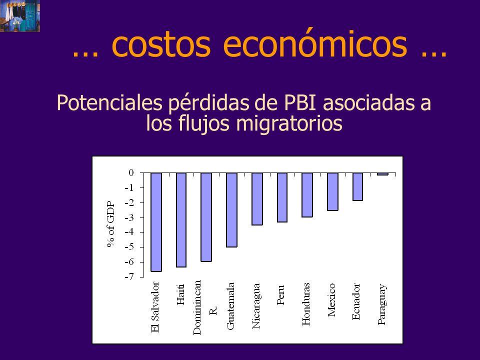 … costos económicos … Potenciales pérdidas de PBI asociadas a los flujos migratorios
