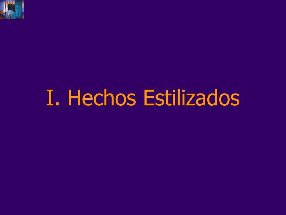 I. Hechos Estilizados