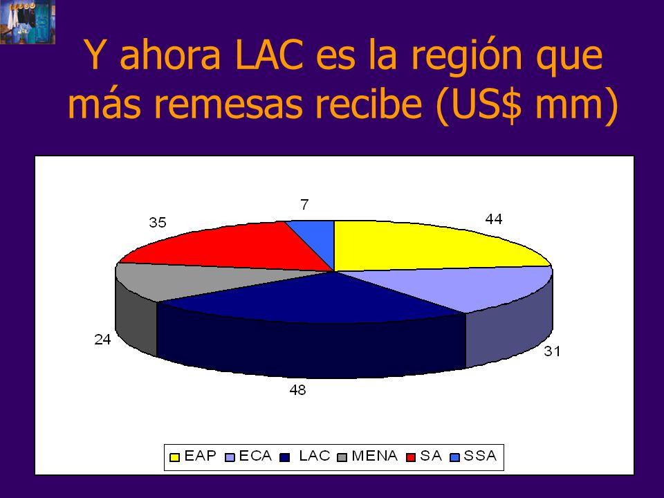 Los flujos de remesas hacia LAC son importantes independientemente de cómo se midan (*) data de 2004.
