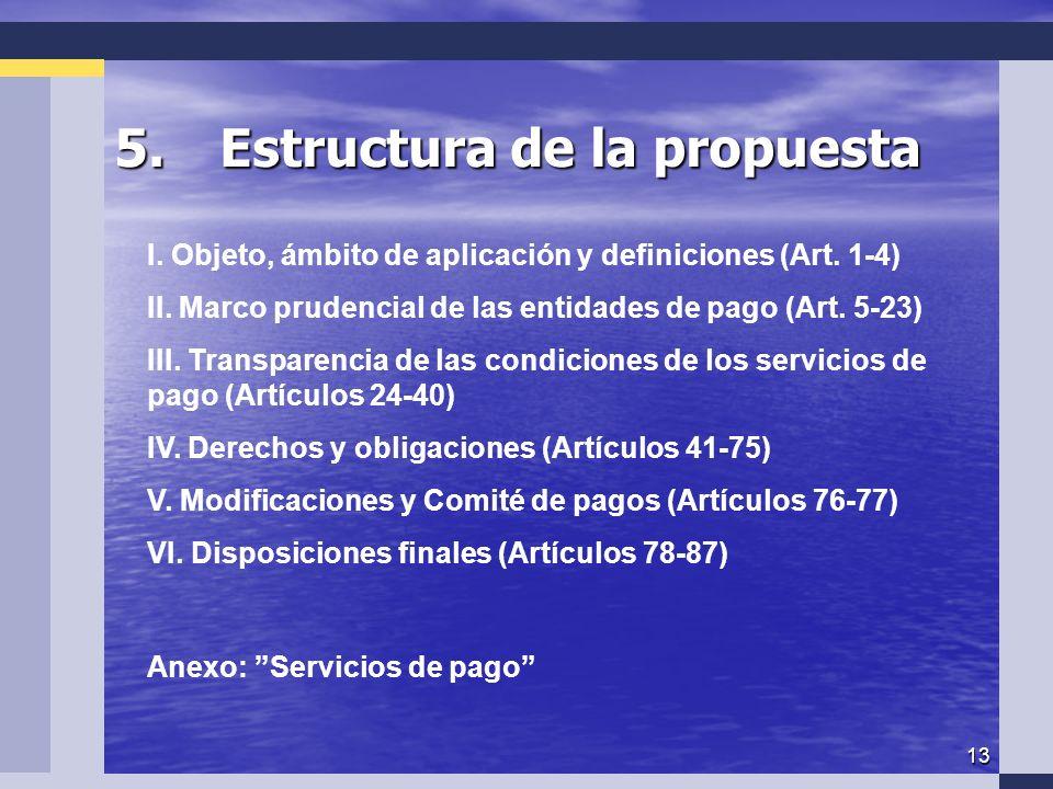 13 5.Estructura de la propuesta I. Objeto, ámbito de aplicación y definiciones (Art.