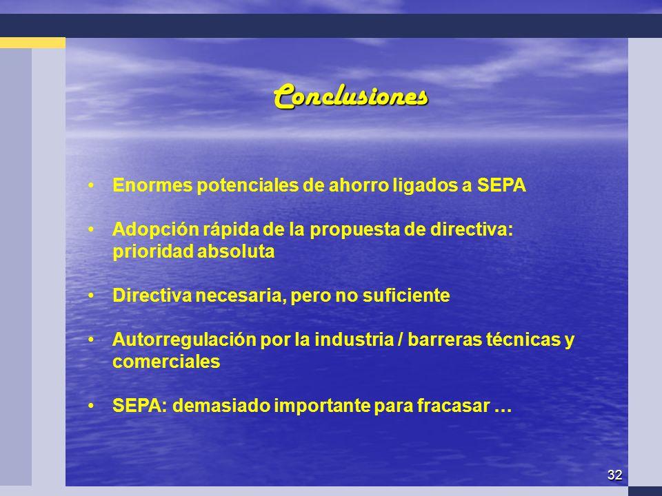 32 Conclusiones Enormes potenciales de ahorro ligados a SEPA Adopción rápida de la propuesta de directiva: prioridad absoluta Directiva necesaria, pero no suficiente Autorregulación por la industria / barreras técnicas y comerciales SEPA: demasiado importante para fracasar …