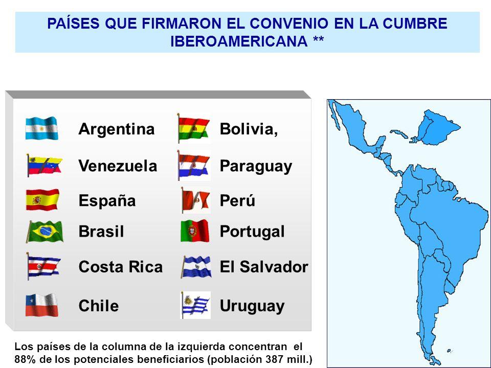 PAÍSES QUE FIRMARON EL CONVENIO EN LA CUMBRE IBEROAMERICANA ** Los países de la columna de la izquierda concentran el 88% de los potenciales beneficia