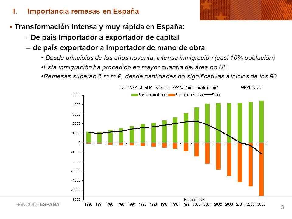 4 I.Importancia remesas en España Protagonismo de América Latina –40% inmigración, 70% REMESAS –América Latina, principal receptor mundial de remesas 45 m.m.$, 25% mundial
