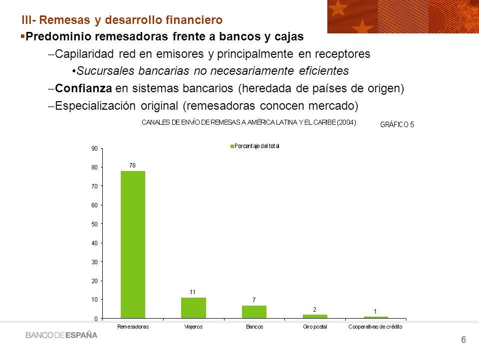 7 III- Remesas y desarrollo financiero Durante los últimos 15 años, se ha incrementado la competencia y se han reducido los costes pero aún tienen un coste elevado Es evidente el impacto positivo de la competencia Fuente: FMI.