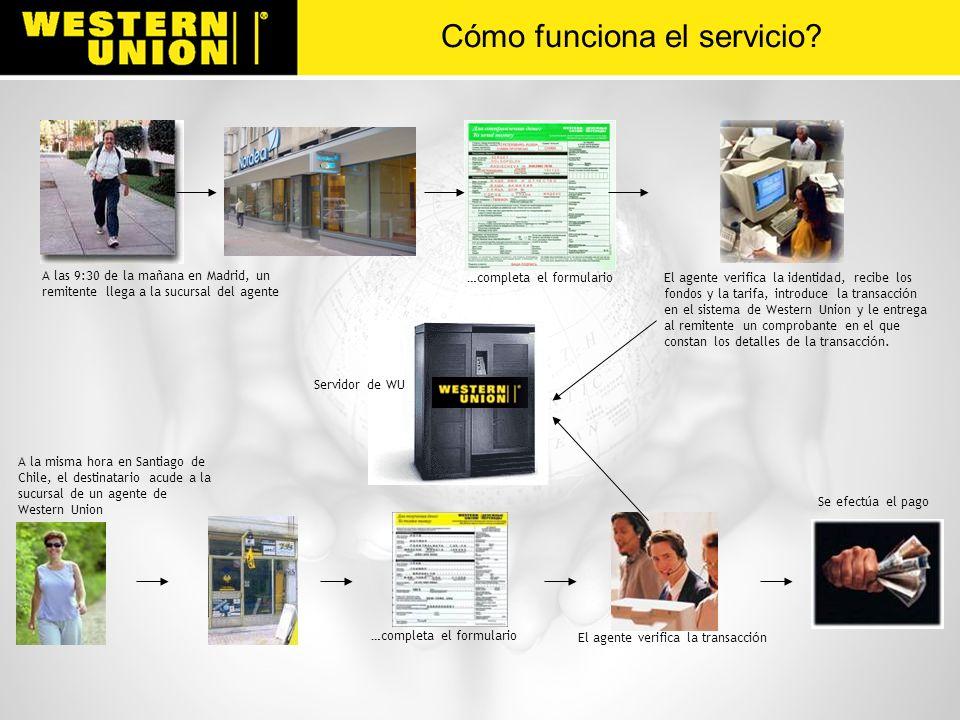 A las 9:30 de la mañana en Madrid, un remitente llega a la sucursal del agente Servidor de WU …completa el formulario El agente verifica la identidad,