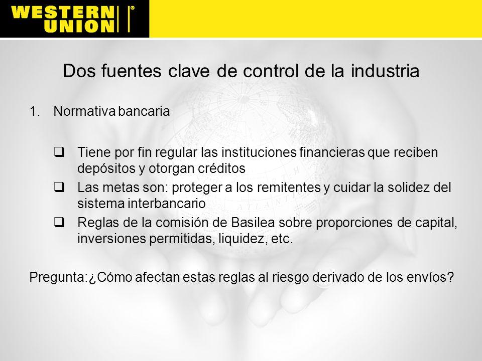 Dos fuentes clave de control de la industria (continuación) 2.
