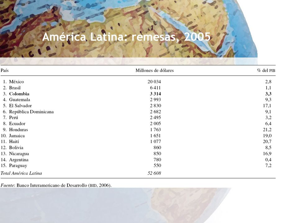 América Latina: remesas, 2005