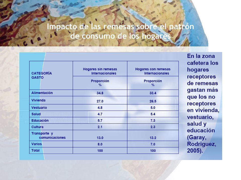 Impacto de las remesas sobre el patrón de consumo de los hogares