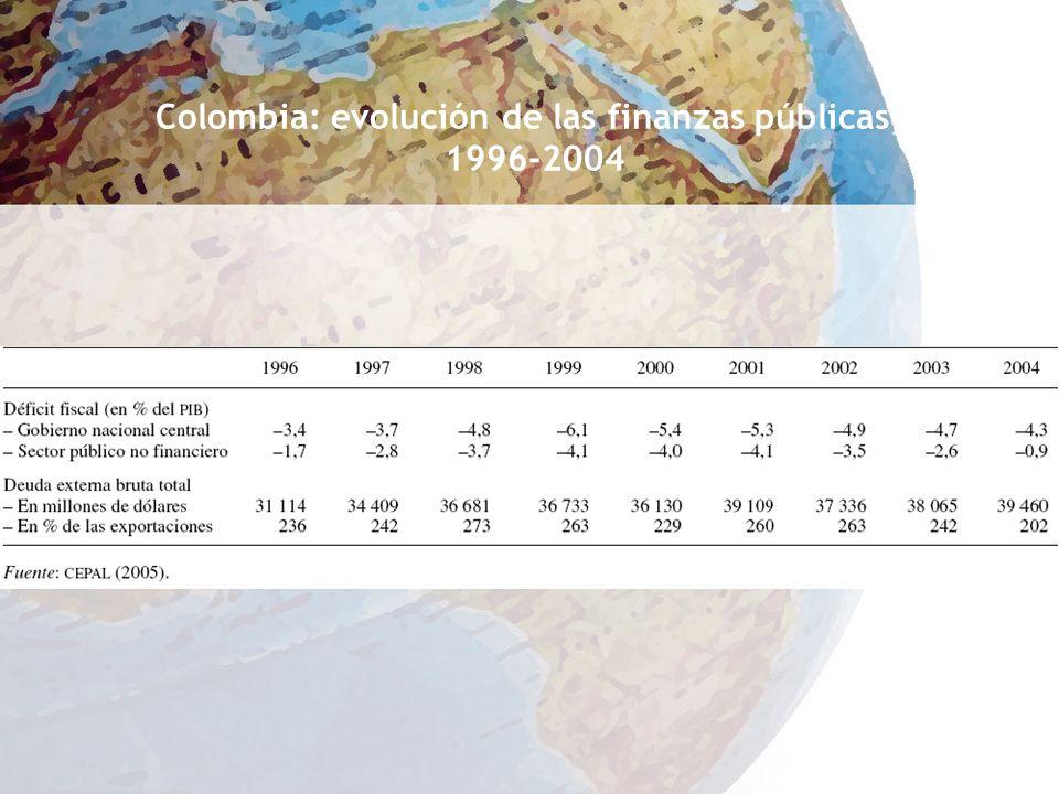 Colombia: evolución de las finanzas públicas, 1996-2004