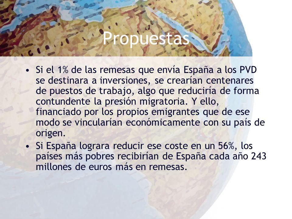Propuestas Si el 1% de las remesas que envía España a los PVD se destinara a inversiones, se crearían centenares de puestos de trabajo, algo que reduciría de forma contundente la presión migratoria.