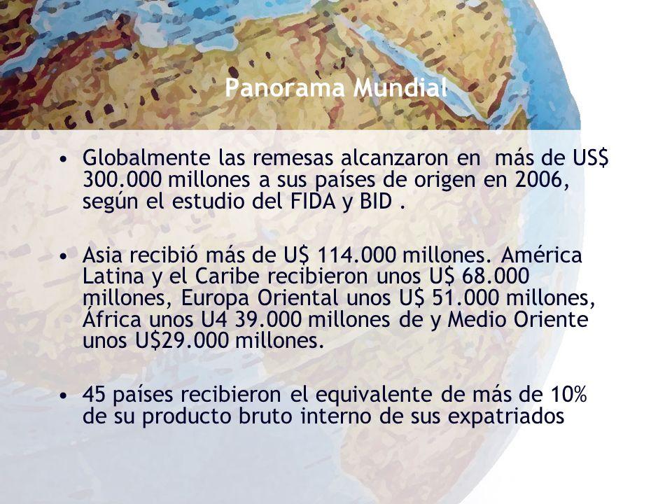 Panorama Mundial Globalmente las remesas alcanzaron en más de US$ 300.000 millones a sus países de origen en 2006, según el estudio del FIDA y BID.