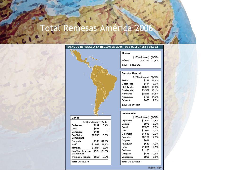 Total Remesas América 2006