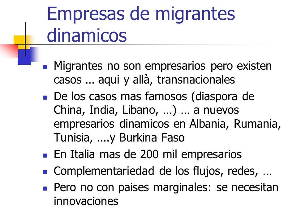 Empresas de migrantes dinamicos Migrantes no son empresarios pero existen casos … aqui y allà, transnacionales De los casos mas famosos (diaspora de C