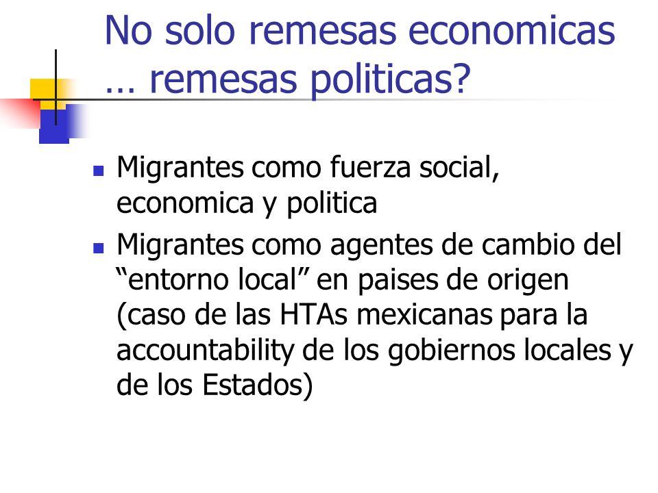 No solo remesas economicas … remesas politicas? Migrantes como fuerza social, economica y politica Migrantes como agentes de cambio del entorno local