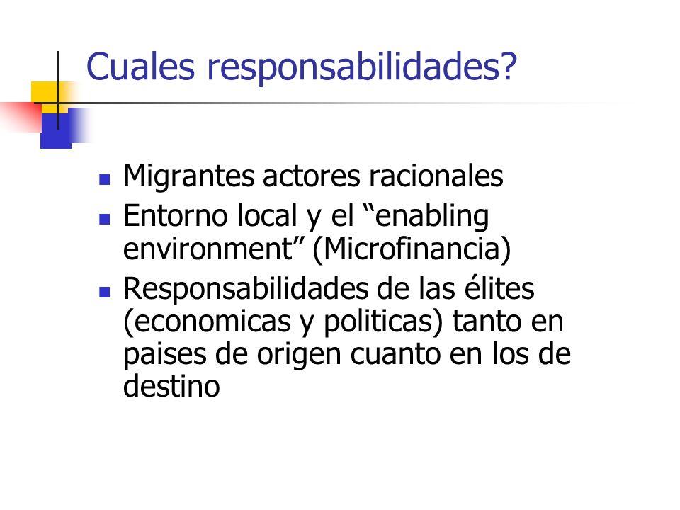 Cuales responsabilidades? Migrantes actores racionales Entorno local y el enabling environment (Microfinancia) Responsabilidades de las élites (econom
