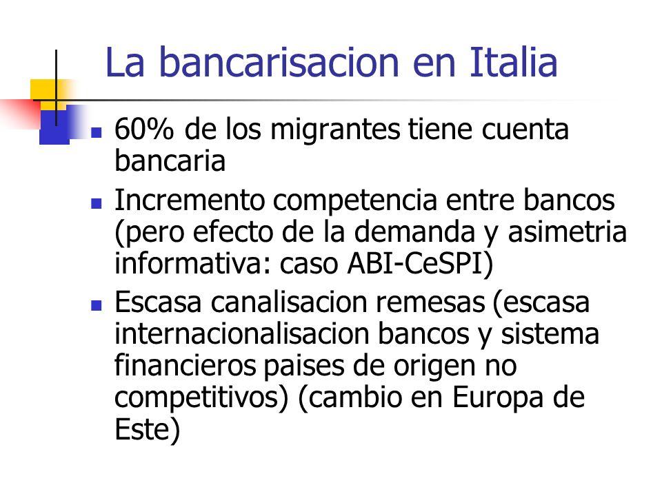 La bancarisacion en Italia 60% de los migrantes tiene cuenta bancaria Incremento competencia entre bancos (pero efecto de la demanda y asimetria informativa: caso ABI-CeSPI) Escasa canalisacion remesas (escasa internacionalisacion bancos y sistema financieros paises de origen no competitivos) (cambio en Europa de Este)