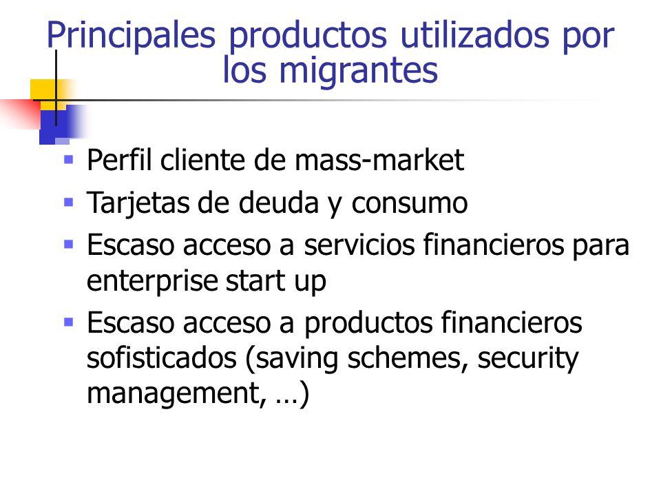 Principales productos utilizados por los migrantes Perfil cliente de mass-market Tarjetas de deuda y consumo Escaso acceso a servicios financieros par
