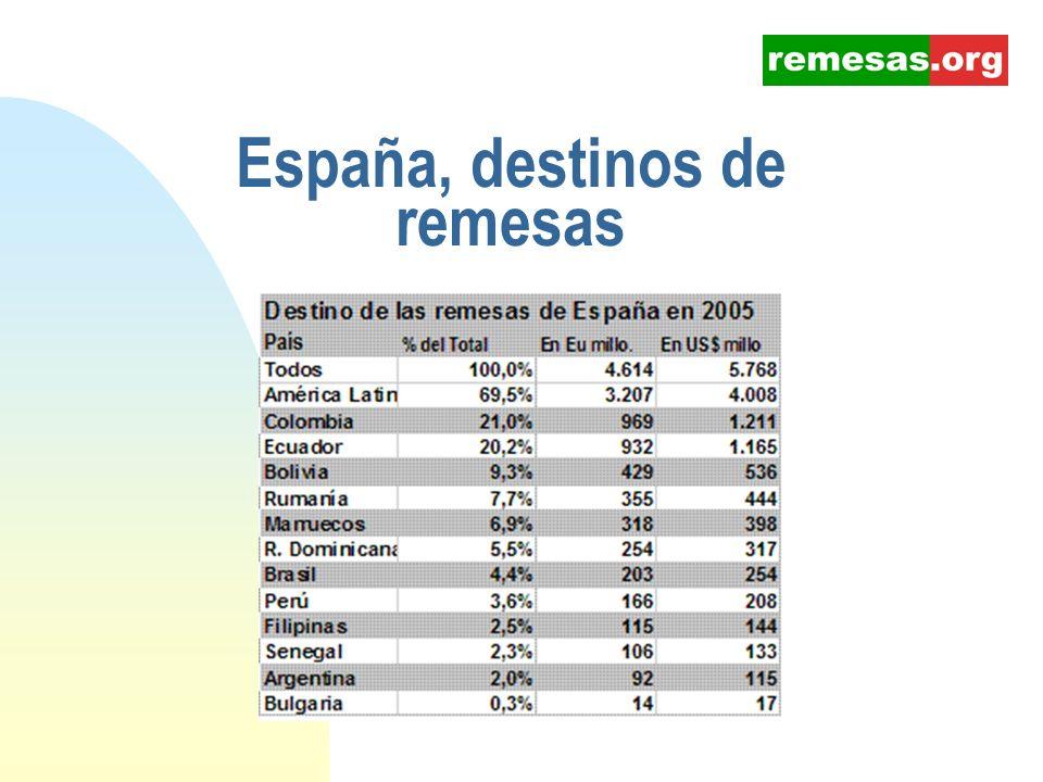 Quizá sean más Remesas oficales frente a emigrantes ¿Extranjeros en España.