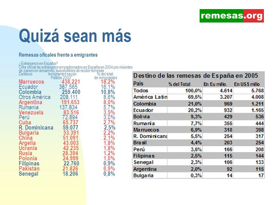 Quizá sean más Remesas oficales frente a emigrantes ¿Extranjeros en España? Cifra oficial de extranjeros empadronados en España en 2004 provinientes d