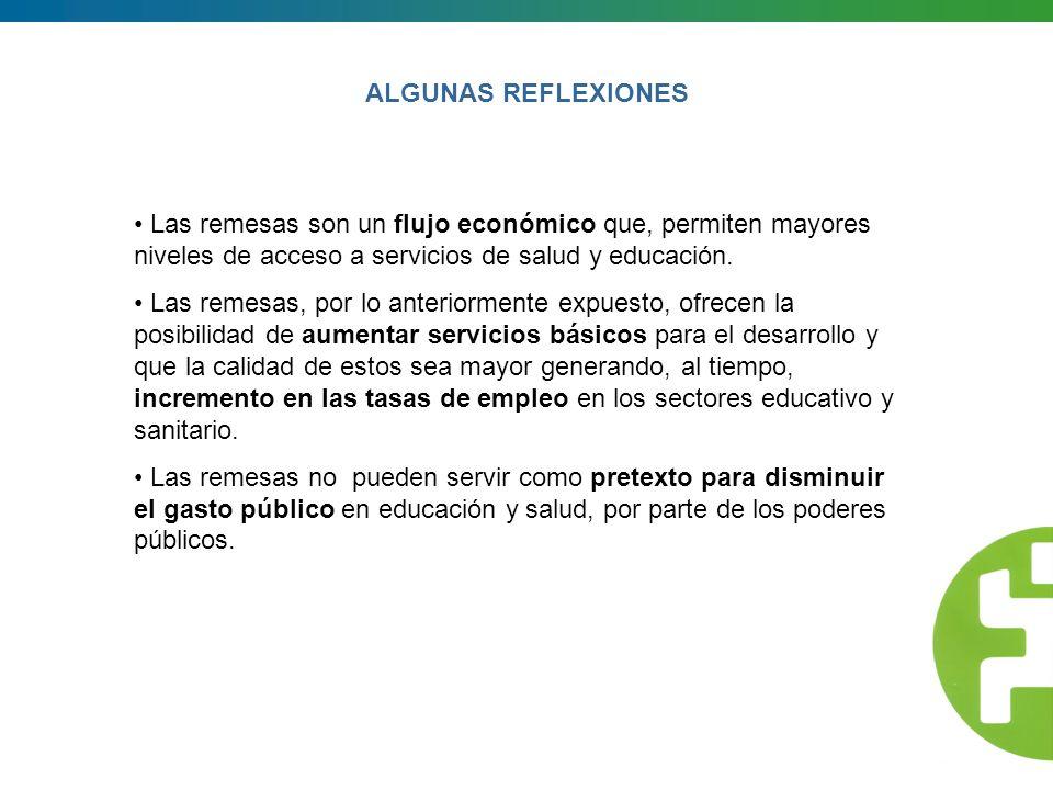 CASO DE GUATEMALA Volumen de gasto privado en salud, según origen del financiamiento: 283.281,69 USD, procedentes de remesas 38.559,38 USD, procedentes de fondos particulares.