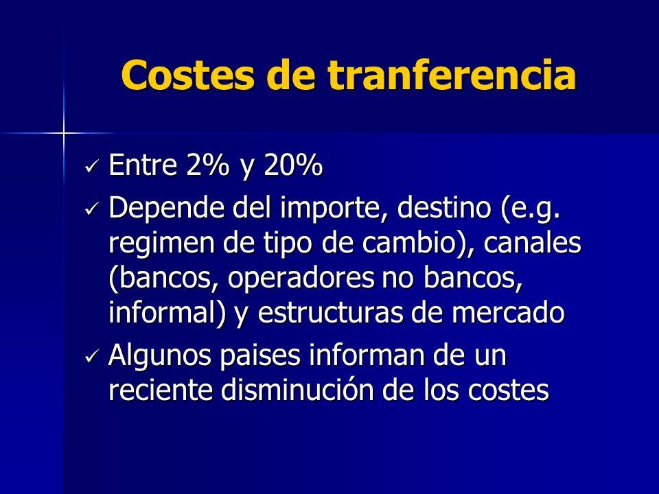 Costes de tranferencia Entre 2% y 20% Entre 2% y 20% Depende del importe, destino (e.g.