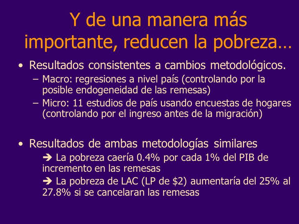 Y de una manera más importante, reducen la pobreza… Resultados consistentes a cambios metodológicos. –Macro: regresiones a nivel país (controlando por