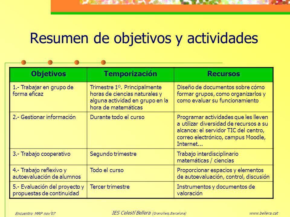 Encuentro MRP nov07 www.bellera.cat IES Celestí Bellera (Granollers, Barcelona) Resumen de objetivos y actividades ObjetivosTemporizaciónRecursos 1.-