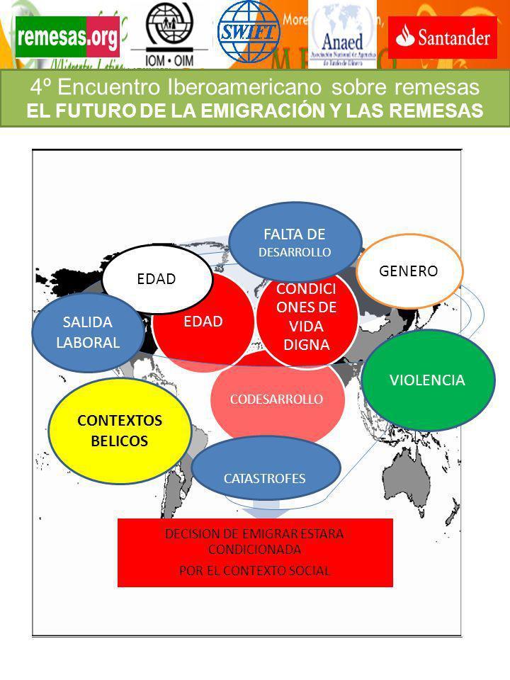 FACTORES DE EXPULSION Y ATRACCION (PUSH) AND (PULL) que vienen determinando los flujos migratorios internacionales Las Causas y efectos en un marco tr