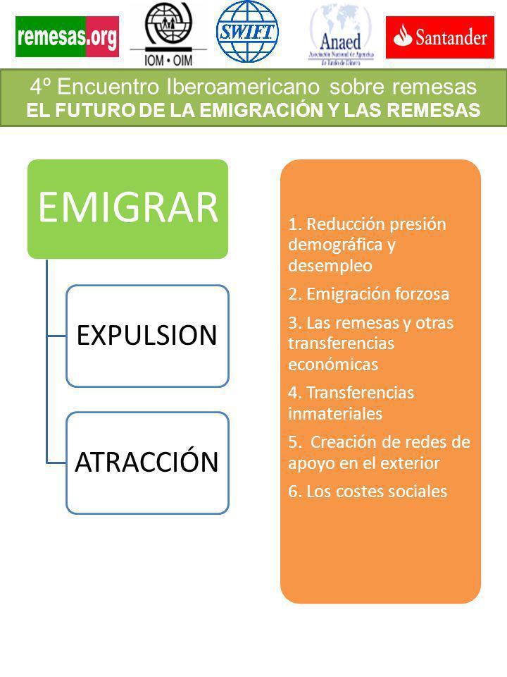 EMIGRAR EXPULSIONATRACCIÓN 1. Reducción presión demográfica y desempleo 2. Emigración forzosa 3. Las remesas y otras transferencias económicas 4. Tran