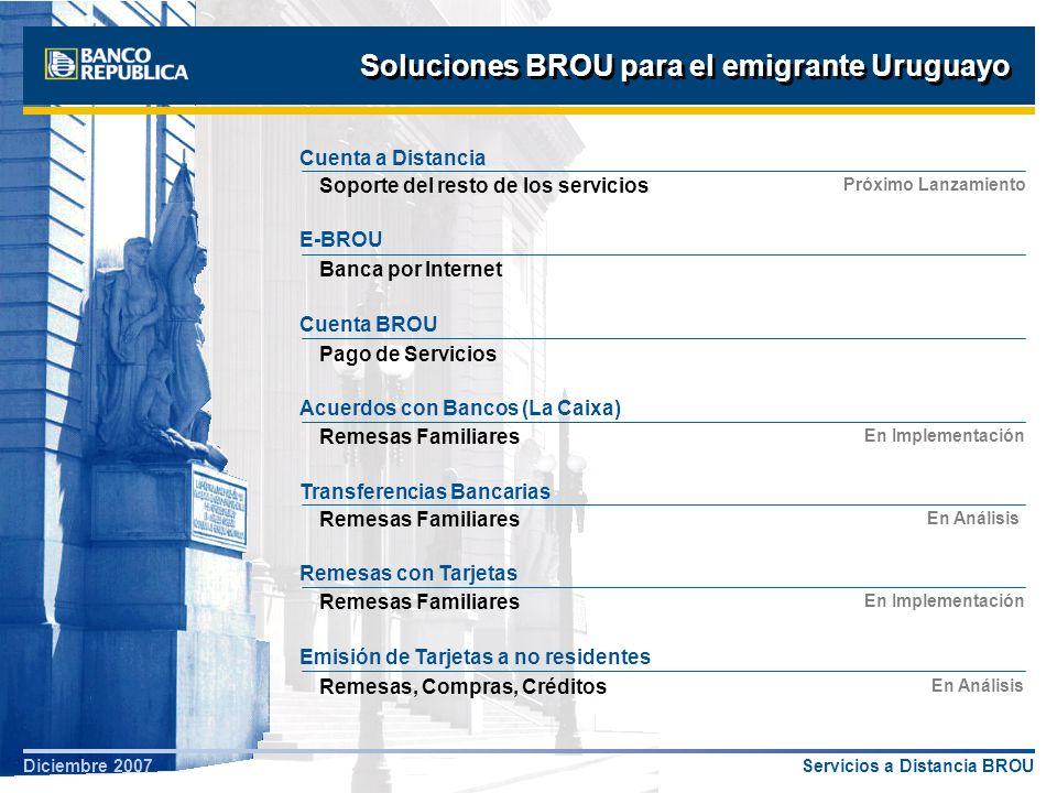 Servicios a Distancia BROUDiciembre 2007 Soluciones BROU para el emigrante Uruguayo Cuenta a Distancia Soporte del resto de los servicios Próximo Lanz