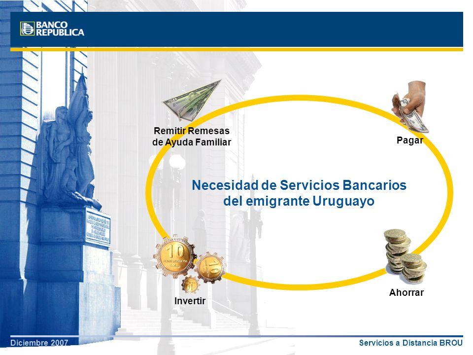 Servicios a Distancia BROUDiciembre 2007 Pagar Ahorrar Invertir Remitir Remesas de Ayuda Familiar Necesidad de Servicios Bancarios del emigrante Urugu