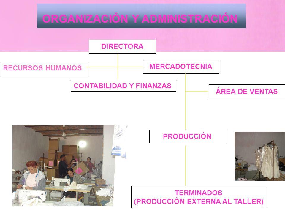 ORGANIZACIÓN Y ADMINISTRACIÓN DIRECTORA PRODUCCIÓN MERCADOTECNIA TERMINADOS (PRODUCCIÓN EXTERNA AL TALLER) ÁREA DE VENTAS CONTABILIDAD Y FINANZAS RECU