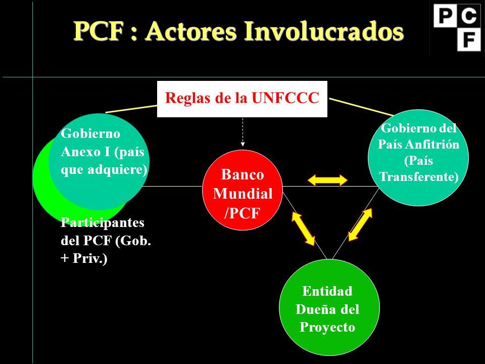 Banco Mundial /PCF Reglas de la UNFCCC Gobierno del País Anfitrión (País Transferente) Entidad Dueña del Proyecto PCF : Actores Involucrados Gobierno Anexo I (país que adquiere) Participantes del PCF (Gob.