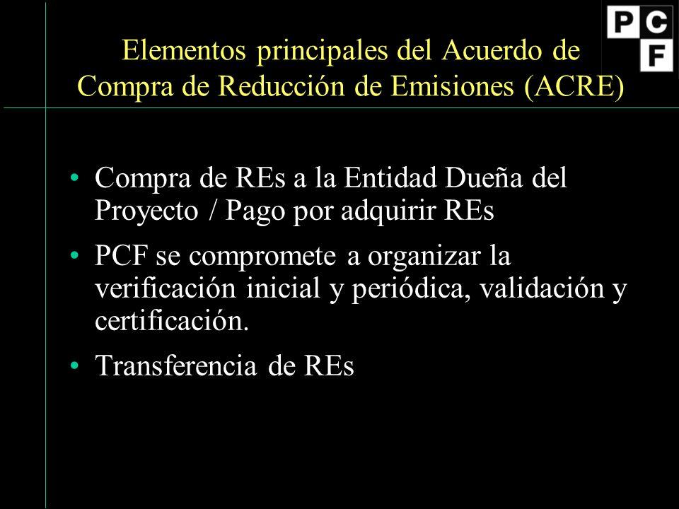 País Anfitrión Fiduciaria PCF Entidad Dueña del Proyecto 1.
