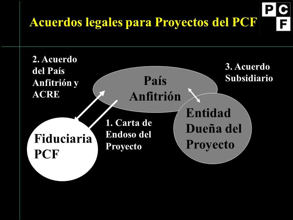 Fiduciaria PCF Entidades Dueñas de Proyecto 3.Cartas de Aprobación del Proyecto 4.