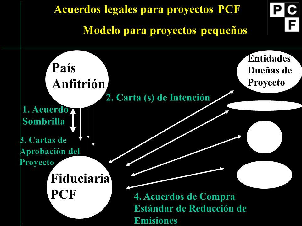 Fiduciaria PCF Entidades Dueñas de Proyecto 3. Cartas de Aprobación del Proyecto 4.