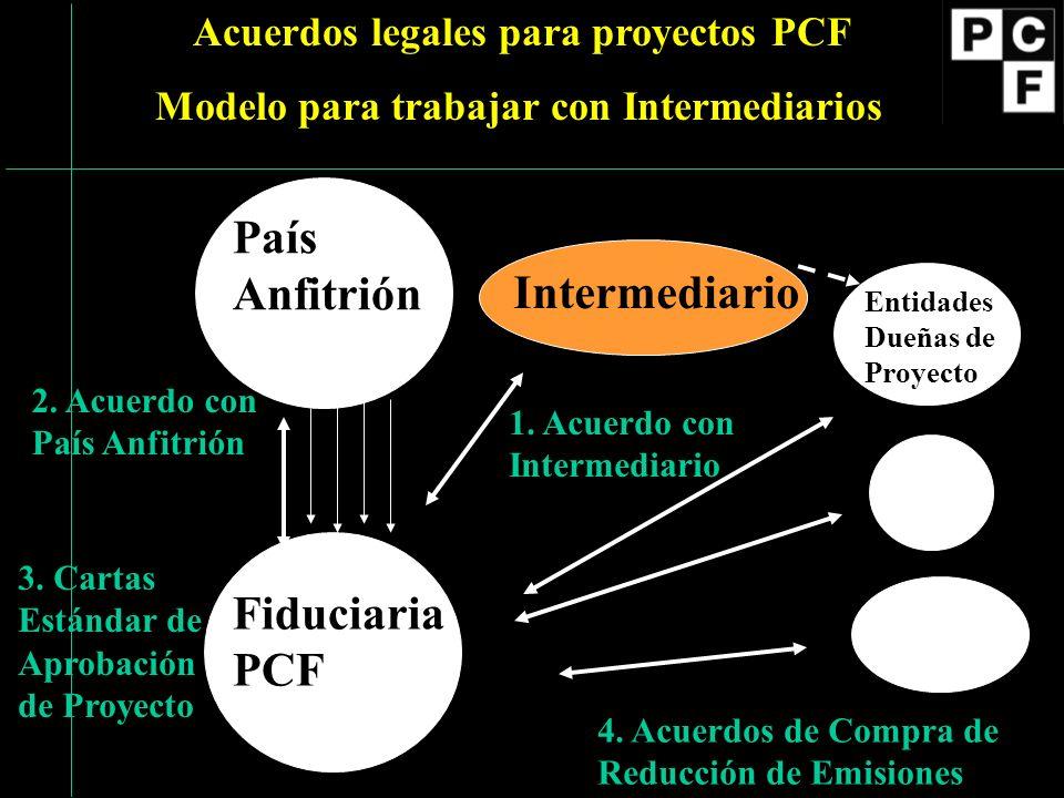 Fiduciaria PCF 2.