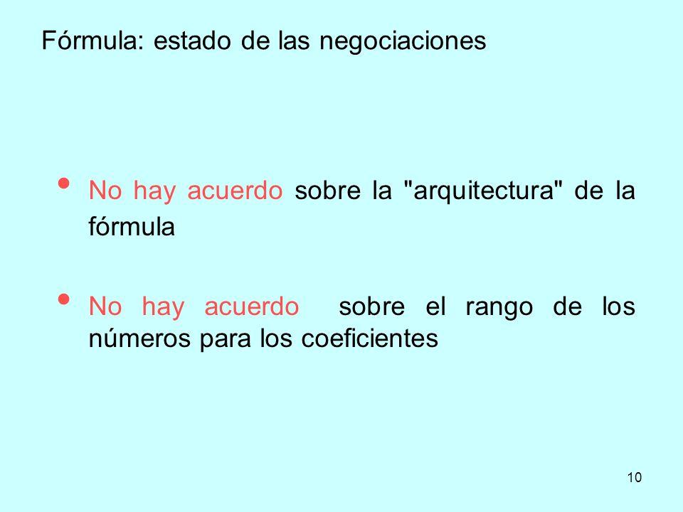 10 Fórmula: estado de las negociaciones No hay acuerdo sobre la