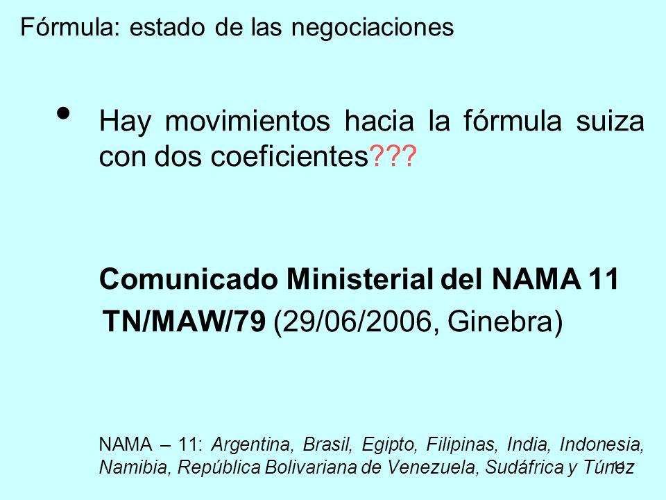 11 Fórmula: estado de las negociaciones Hay movimientos hacia la fórmula suiza con dos coeficientes??? Comunicado Ministerial del NAMA 11 TN/MAW/79 (2