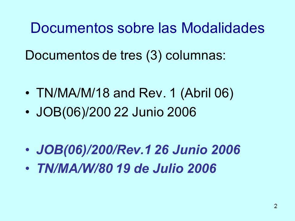 2 Documentos sobre las Modalidades Documentos de tres (3) columnas: TN/MA/M/18 and Rev. 1 (Abril 06) JOB(06)/200 22 Junio 2006 JOB(06)/200/Rev.1 26 Ju