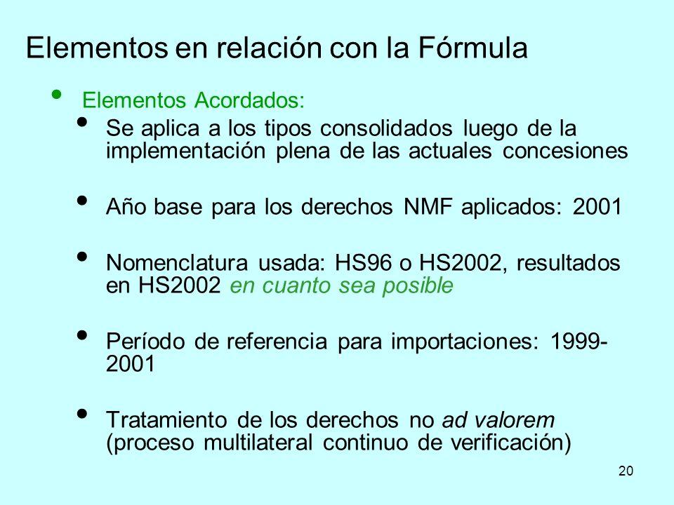 20 Elementos en relación con la Fórmula Elementos Acordados: Se aplica a los tipos consolidados luego de la implementación plena de las actuales conce