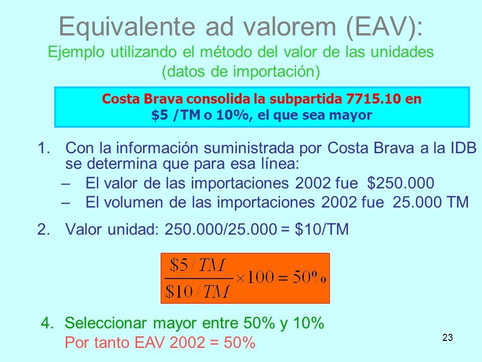 23 Equivalente ad valorem (EAV): Ejemplo utilizando el método del valor de las unidades (datos de importación) 3.Componente específico = 1.Con la info