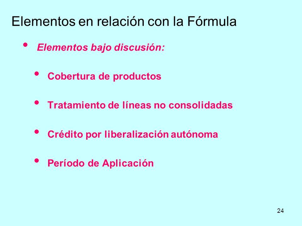 24 Elementos en relación con la Fórmula Elementos bajo discusión: Cobertura de productos Tratamiento de líneas no consolidadas Crédito por liberalizac