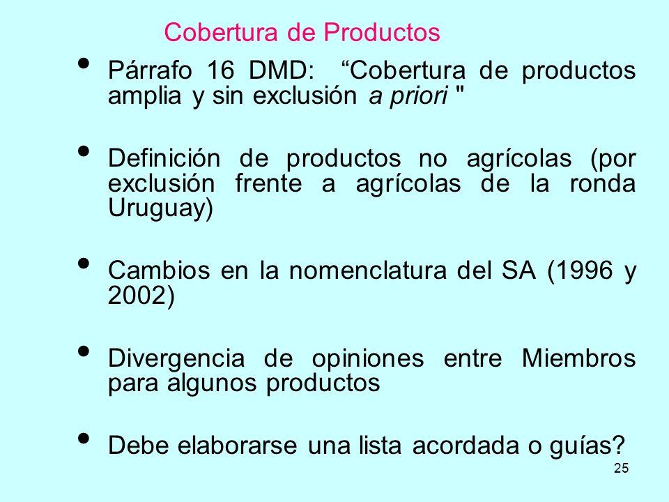 25 Cobertura de Productos Párrafo 16 DMD: Cobertura de productos amplia y sin exclusión a priori