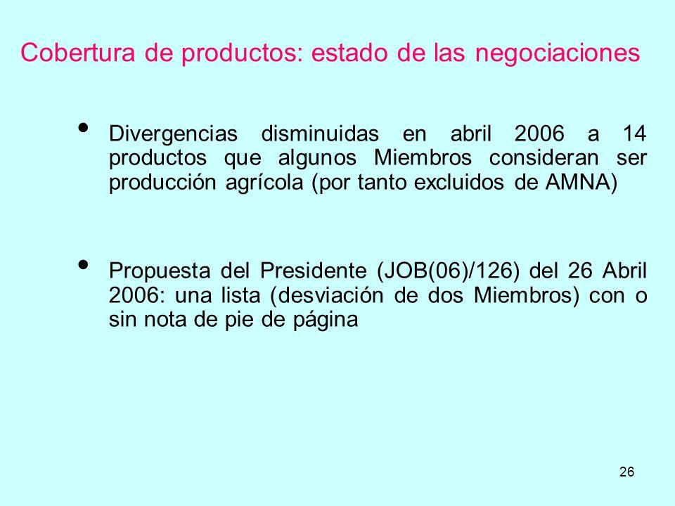 26 Cobertura de productos: estado de las negociaciones Divergencias disminuidas en abril 2006 a 14 productos que algunos Miembros consideran ser produ