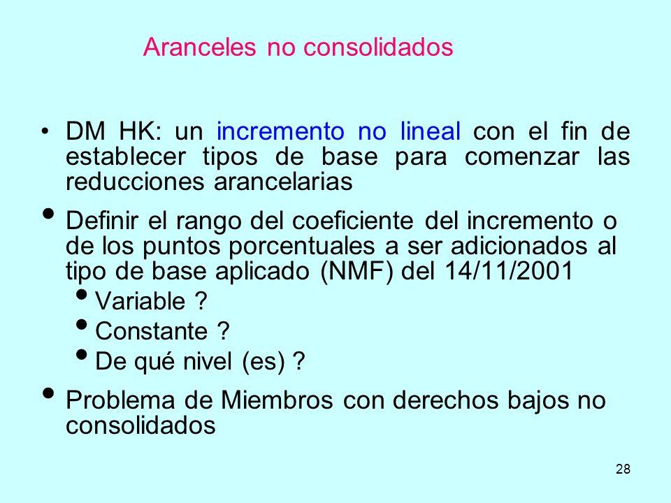 28 Aranceles no consolidados DM HK: un incremento no lineal con el fin de establecer tipos de base para comenzar las reducciones arancelarias Definir