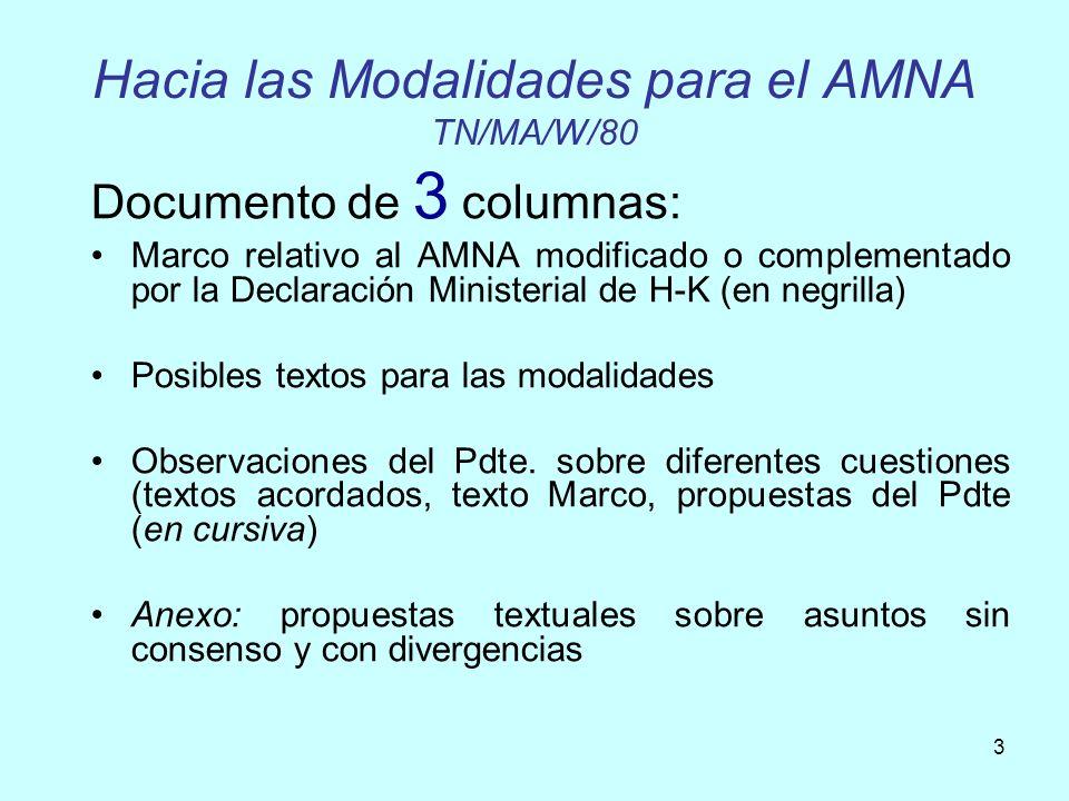 3 Hacia las Modalidades para el AMNA TN/MA/W/80 Documento de 3 columnas: Marco relativo al AMNA modificado o complementado por la Declaración Minister